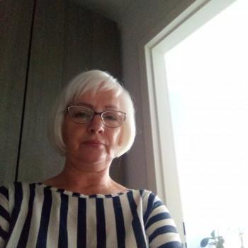 Opiekunka Ewa O.:  Pedagogika M . Pabianice