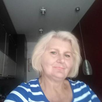 Opiekunka Małgorzata C.:  opiekowałam dziewczynką od . Kraków